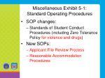 miscellaneous exhibit 5 1 standard operating procedures
