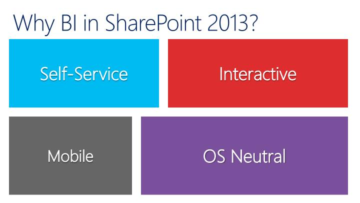 Why BI in SharePoint 2013?