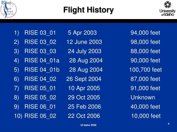 Flight History