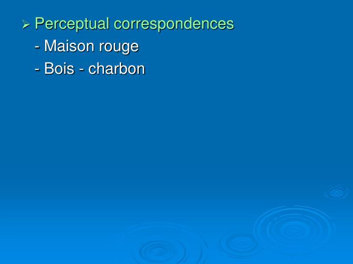 Perceptual correspondences