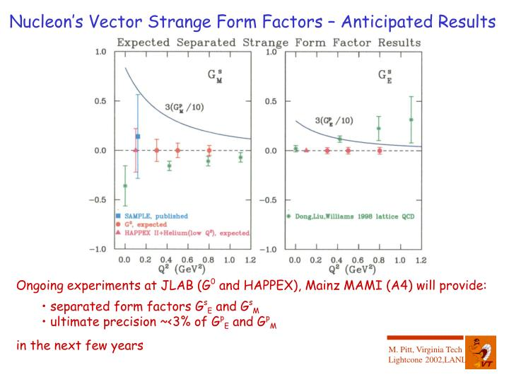 Nucleon's Vector Strange Form Factors – Anticipated Results