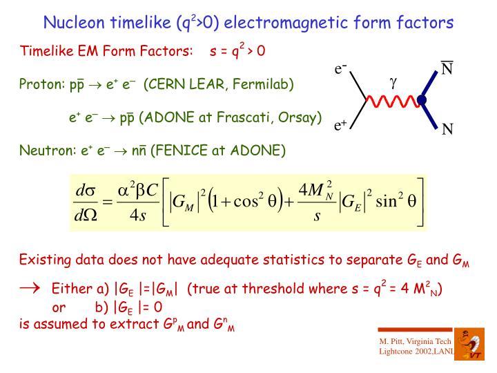 Nucleon timelike (q