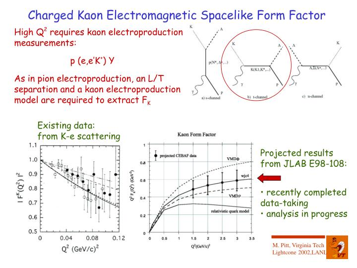 Charged Kaon Electromagnetic Spacelike Form Factor