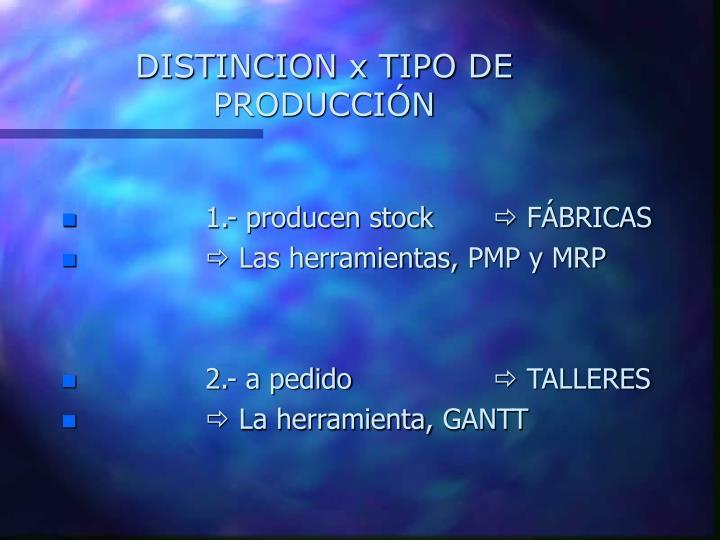 DISTINCION x TIPO DE PRODUCCIÓN