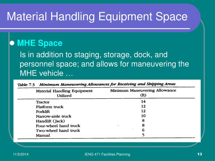 Material Handling Equipment Space