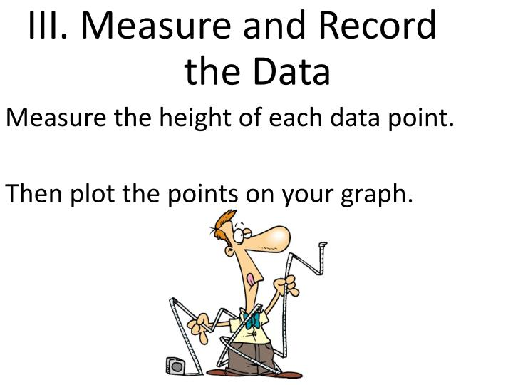 III. Measure and Record 	the Data