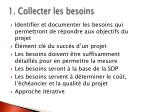 1 collecter les besoins