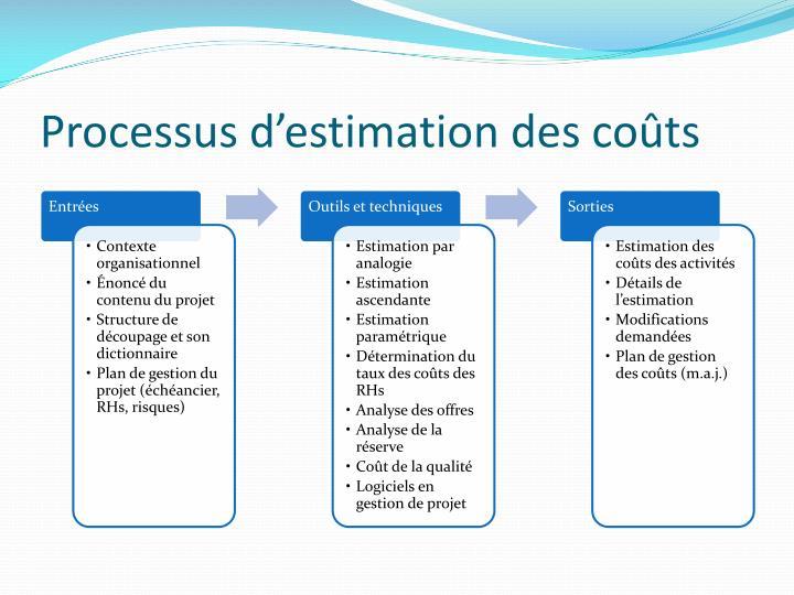Processus d'estimation des coûts