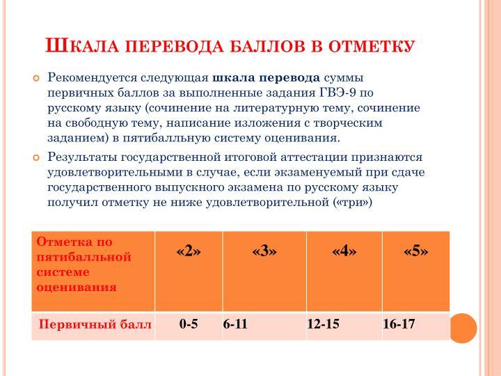 Шкала перевода баллов в отметку