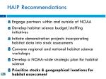 haip recommendations