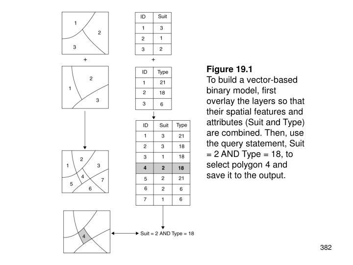 Figure 19.1