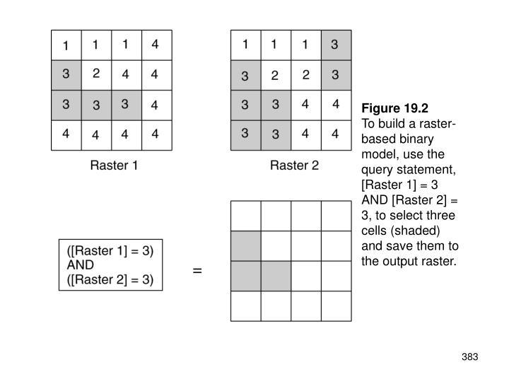 Figure 19.2