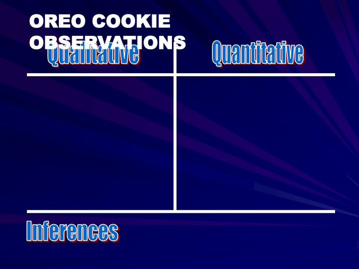 OREO COOKIE OBSERVATIONS