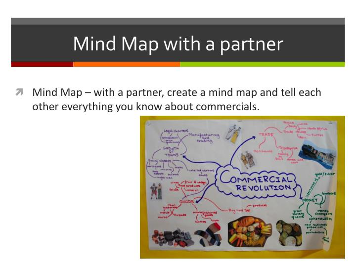 Mind Map with a partner