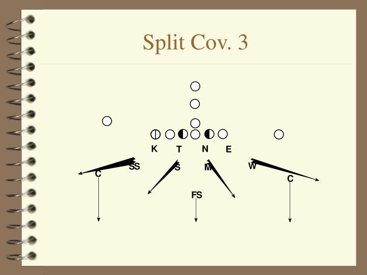 Split Cov. 3