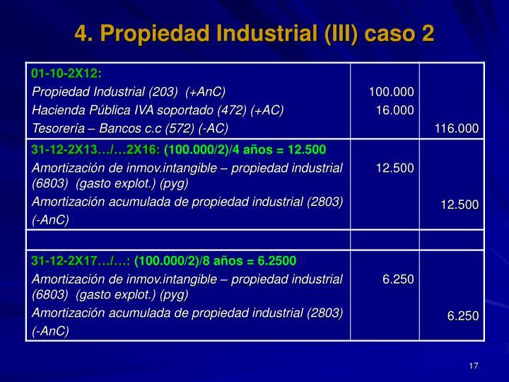 4. Propiedad Industrial (III) caso 2