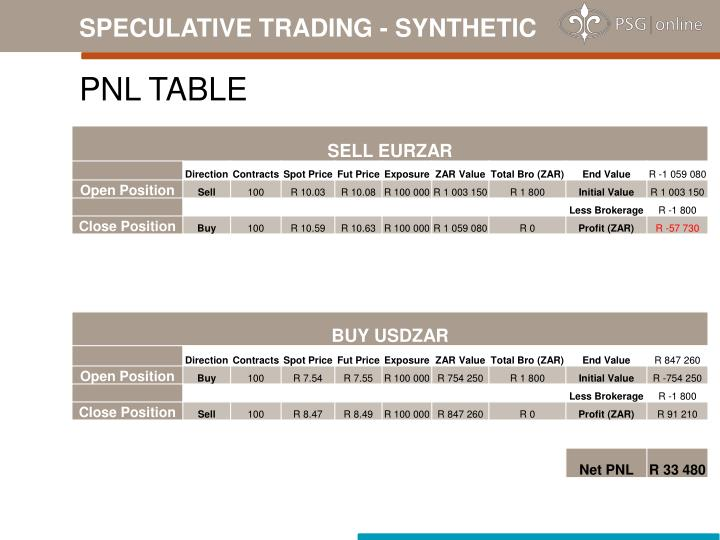 SPECULATIVE TRADING - SYNTHETIC