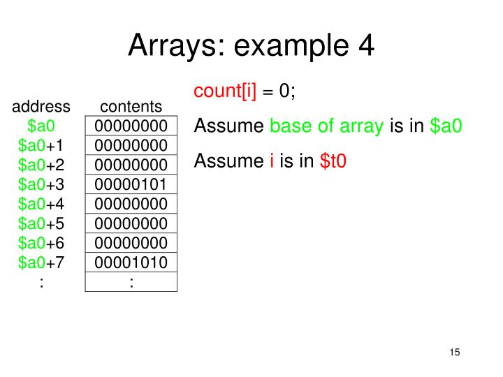 Arrays: example 4