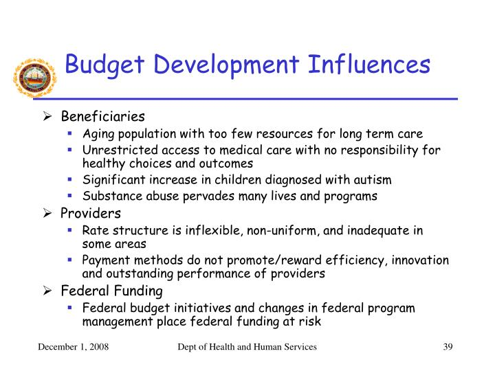 Budget Development Influences