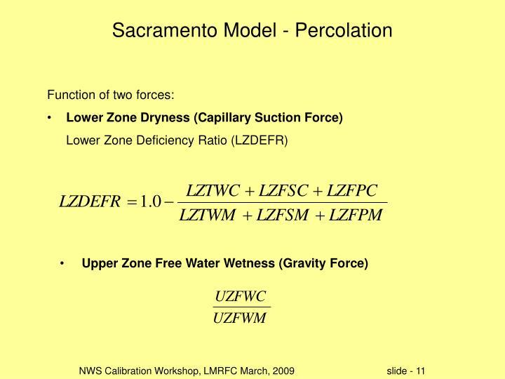 Sacramento Model - Percolation