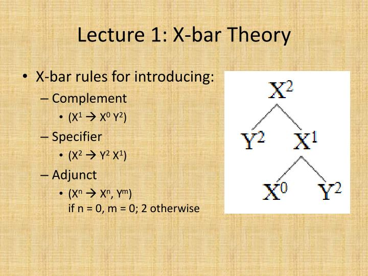 Lecture 1 x bar theory
