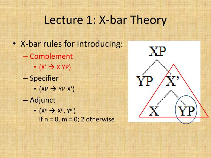 Lecture 1 x bar theory1