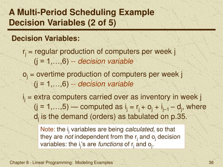 A Multi-Period Scheduling Example