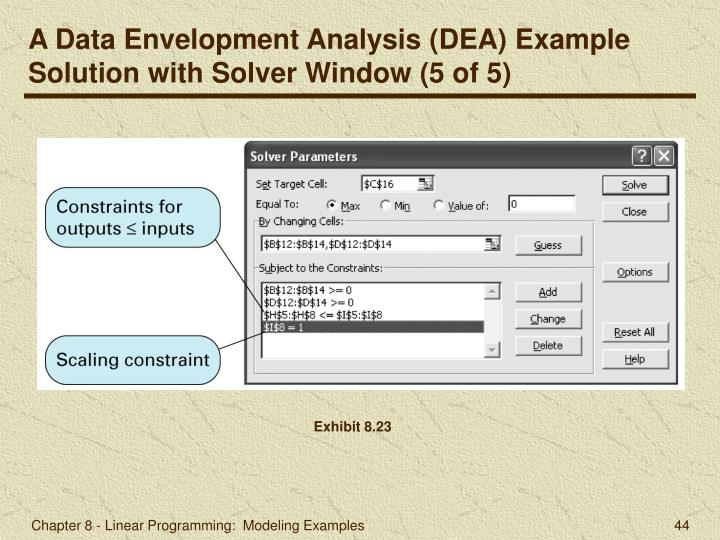 A Data Envelopment Analysis (DEA) Example