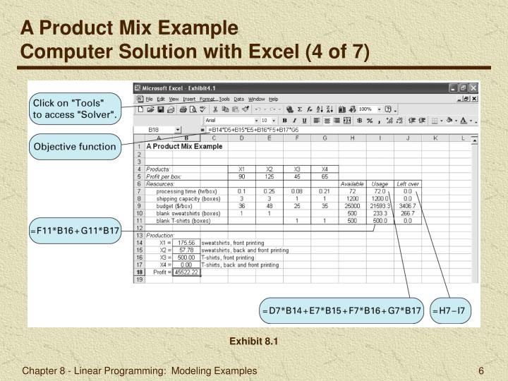 A Product Mix Example