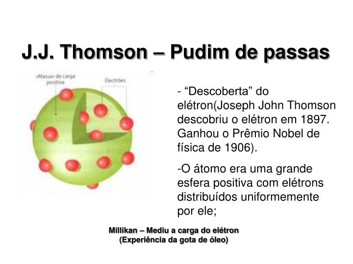 J.J. Thomson – Pudim de passas