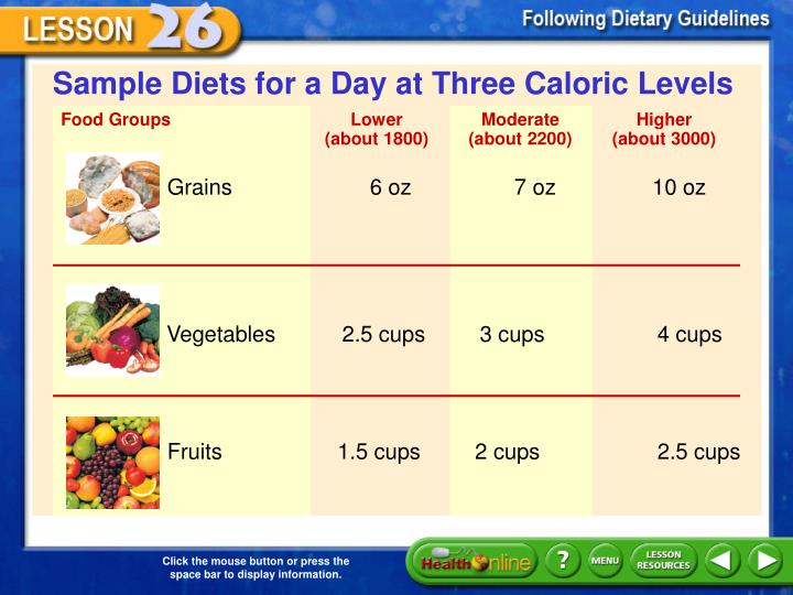 Sample Diets for a Day at Three Caloric Levels