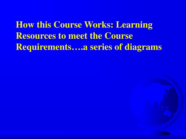 How this Course Works: Learning Resources to meet the Course Requirements….a series of diagrams
