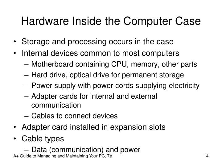 Hardware Inside the Computer Case