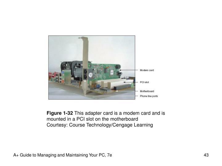Figure 1-32
