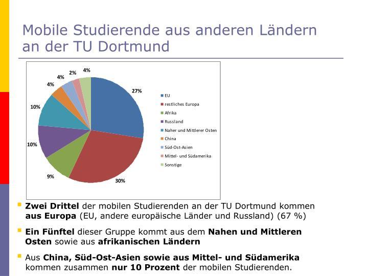 Mobile Studierende aus anderen Ländern