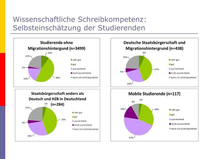 Wissenschaftliche Schreibkompetenz: Selbsteinschätzung der Studierenden