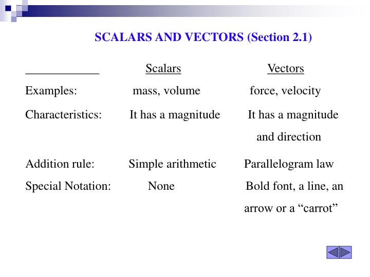 Scalars and vectors section 2 1