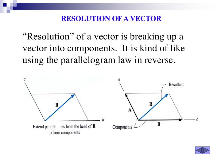 """Resolution"" of a vector is breaking up a vector into components.  It is kind of like using the parallelogram law in reverse."