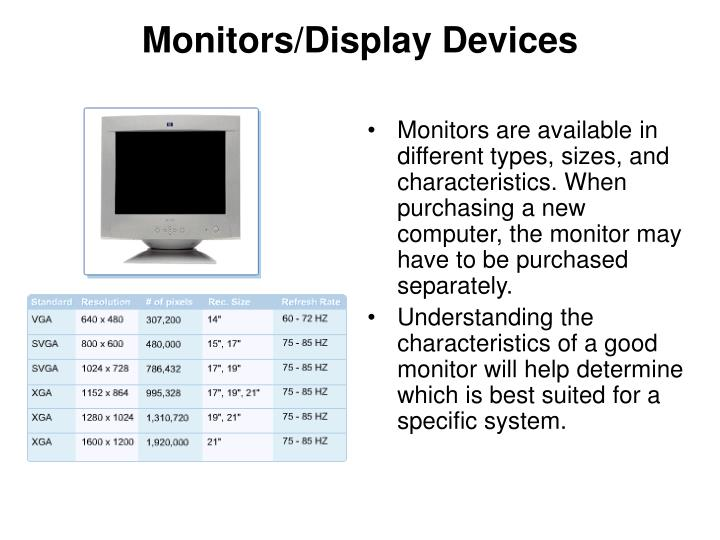Monitors/Display Devices