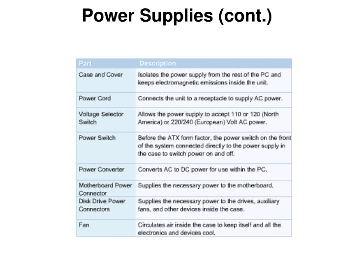 Power Supplies (cont.)