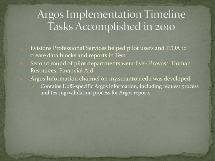 Argos Implementation Timeline