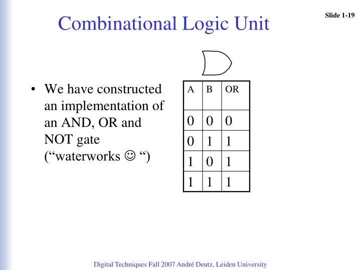 Combinational Logic Unit