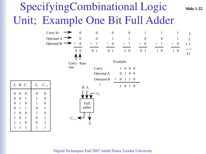 SpecifyingCombinational Logic Unit;  Example One Bit Full Adder