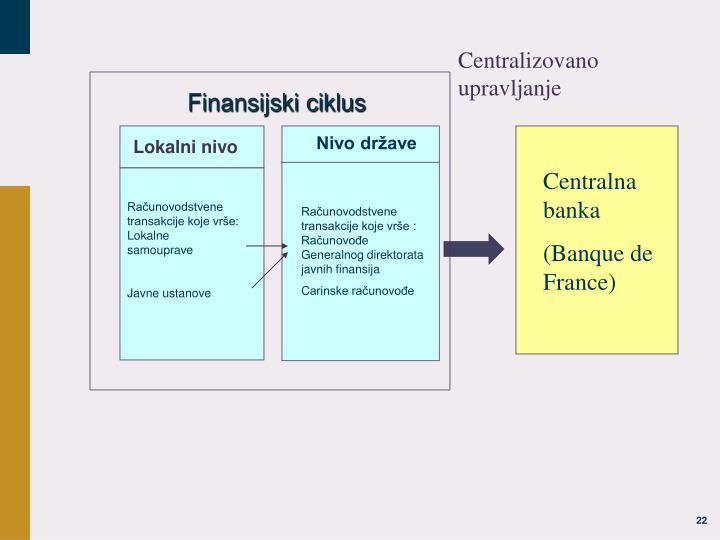 Centralizovano upravljanje