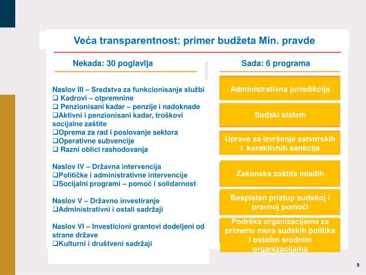 Veća transparentnost: primer budžeta Min. pravde