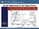 at the beginning of the hype curve