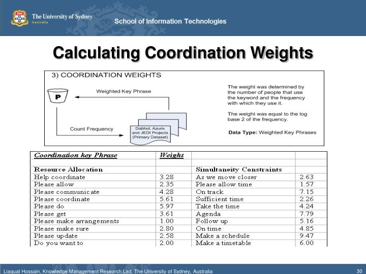 Calculating Coordination Weights
