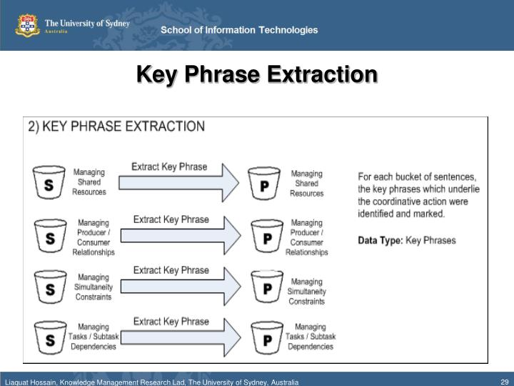 Key Phrase Extraction