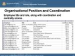 organisational position and coordination