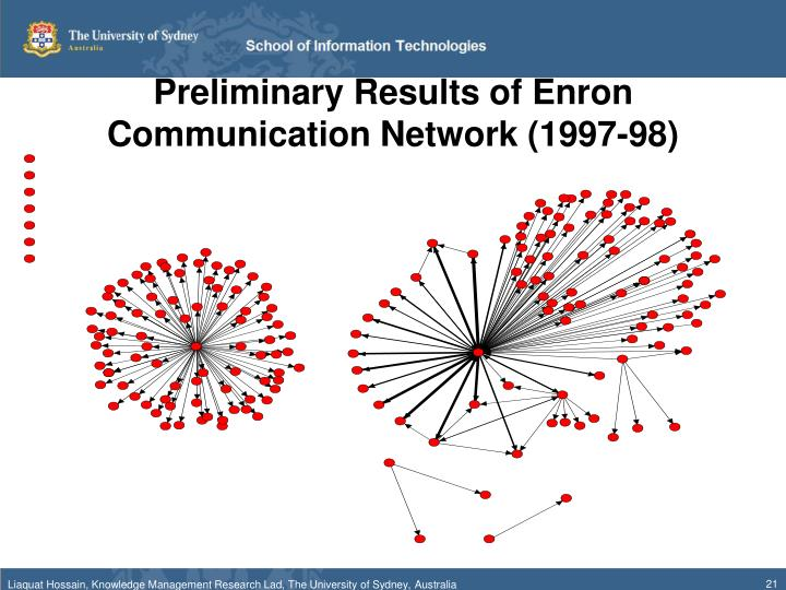 Preliminary Results of Enron Communication Network (1997-98)